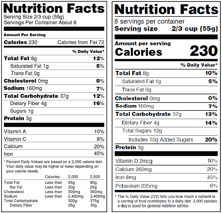 Side by Side updated 2017 nutrition label and 2006 nutrition label