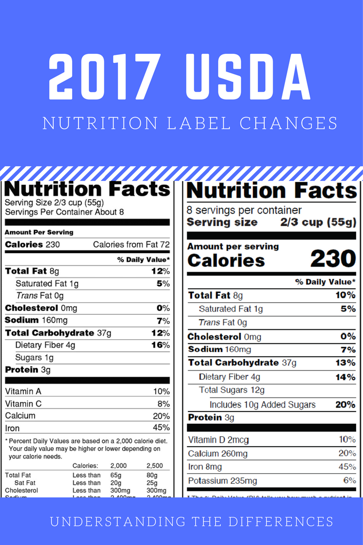 Understanding USDA 2017 Nutrition Label Changes